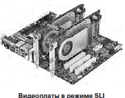 chipset-and-graphics-card-manufacturer