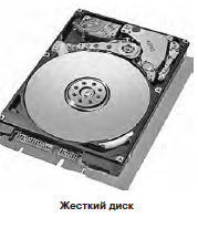 disk-space-hdd