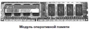types-of-ram